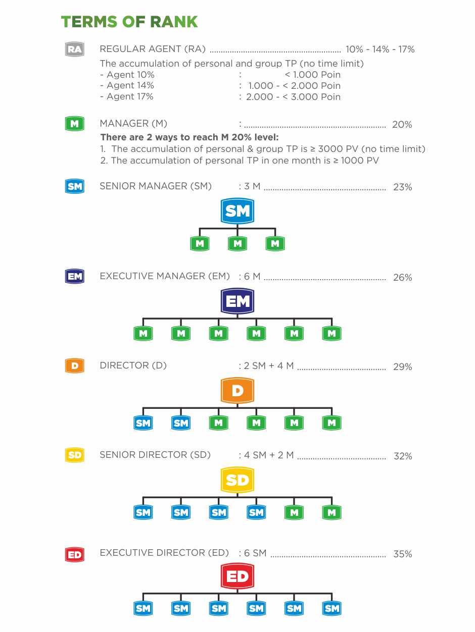 2017_05_Buku Panduan HNI_Web_Inggris_02